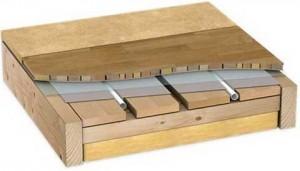 Деревянная система монтажа теплого пола без стяжки