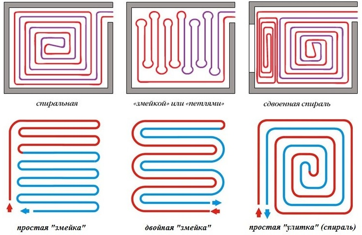Схемы укладки труб водяного