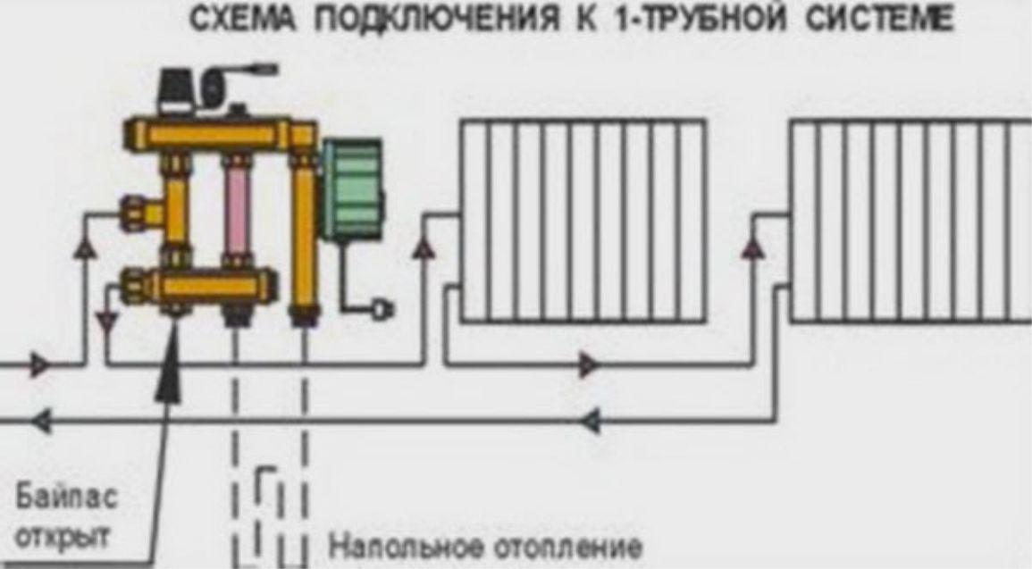 Однотрубная схема подключения теплого пола