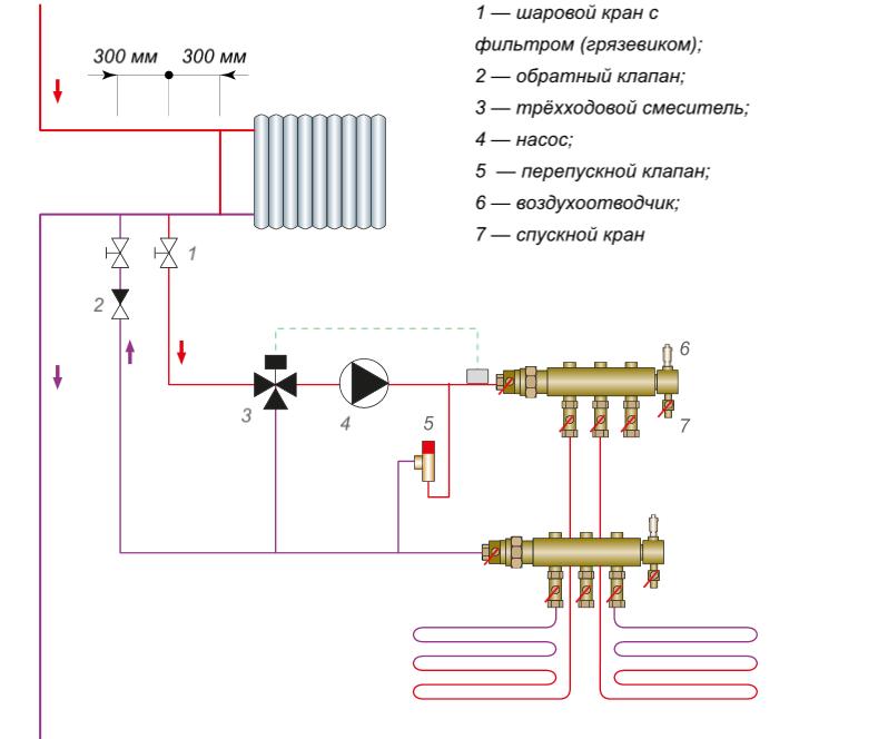 Схема подключения теплого пола к центральному отоплению