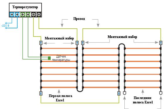 Схема подключения стержневого теплого пола