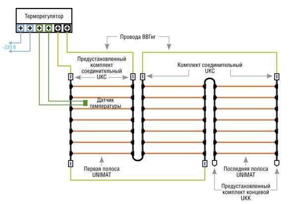Схема подключения пленочного теплого пола фото 635