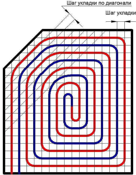 Расчет длины контура водяного теплого пола