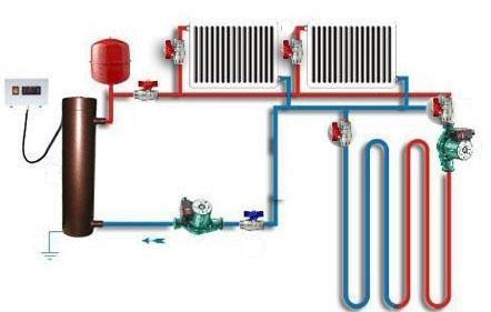 Комбинированное отопление радиаторами и теплыми полами