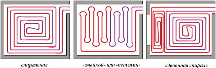 Схема подключения труб теплого пола