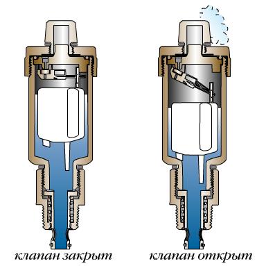 Автоматический спускник воздуха системы отопления