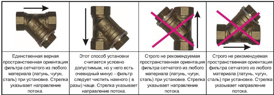 Правила использования фильтров на отопление