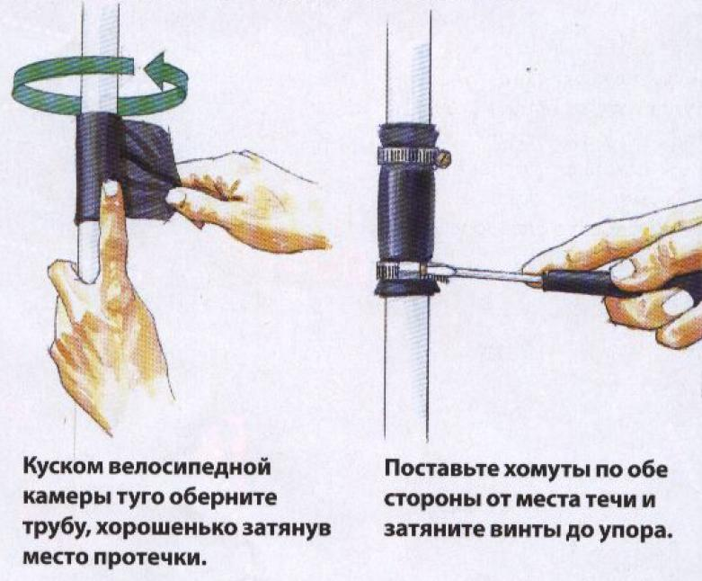 Как устранить течь металлопластиковой трубы