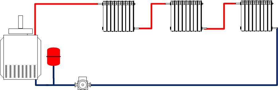 Однотрубная система отопления с принудительной циркуляцией