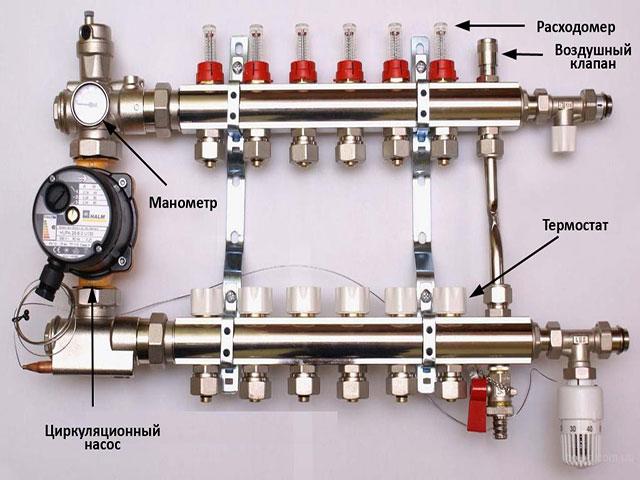 Подключение гребенки отопления