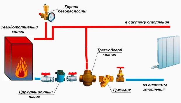 Подключение трехходового клапана в систему отопления