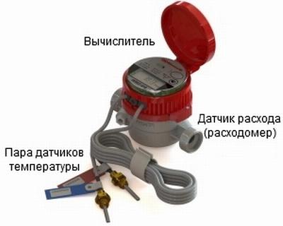 Принцип работы теплосчетчика на отопление