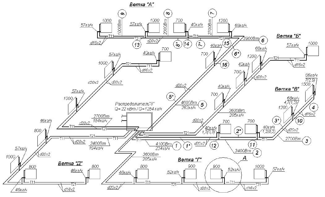 Схемы расчета труб отопления для домов