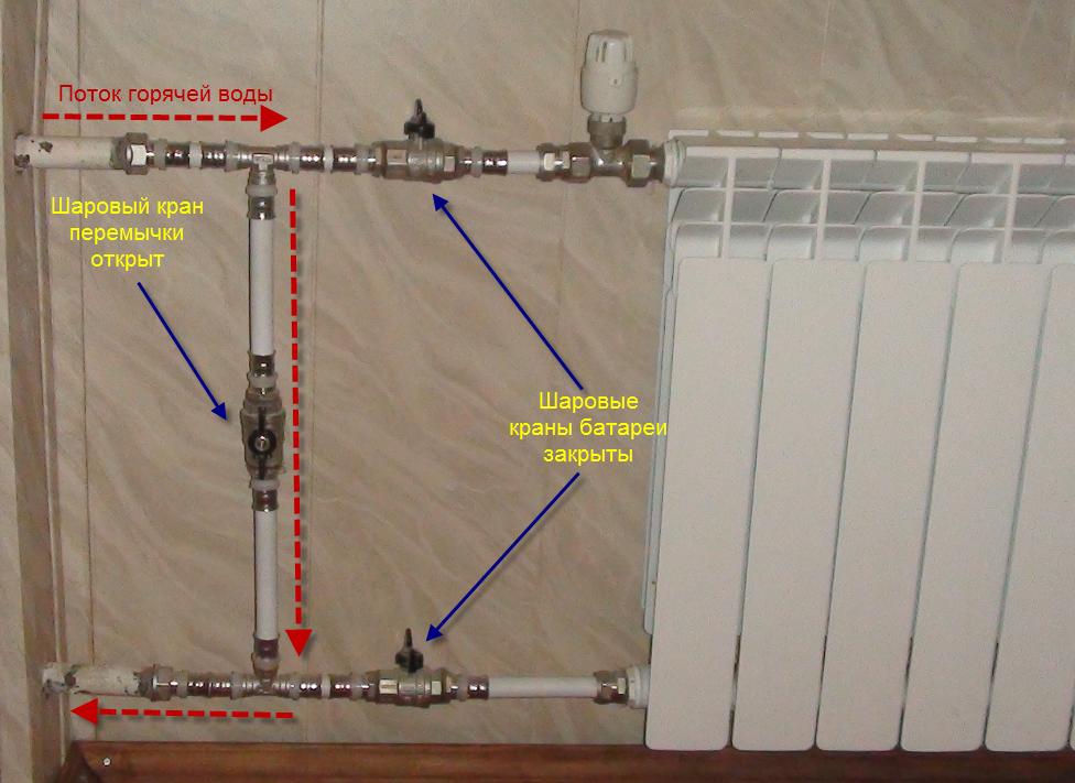 Регулировка температуры радиатора