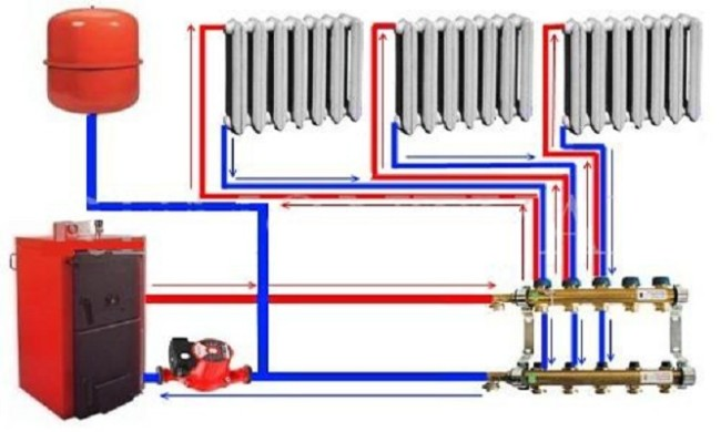 Схема лучевой системы отопления