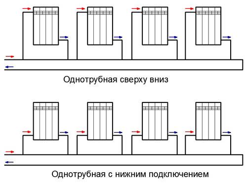 Калькулятор трубы теплого пола