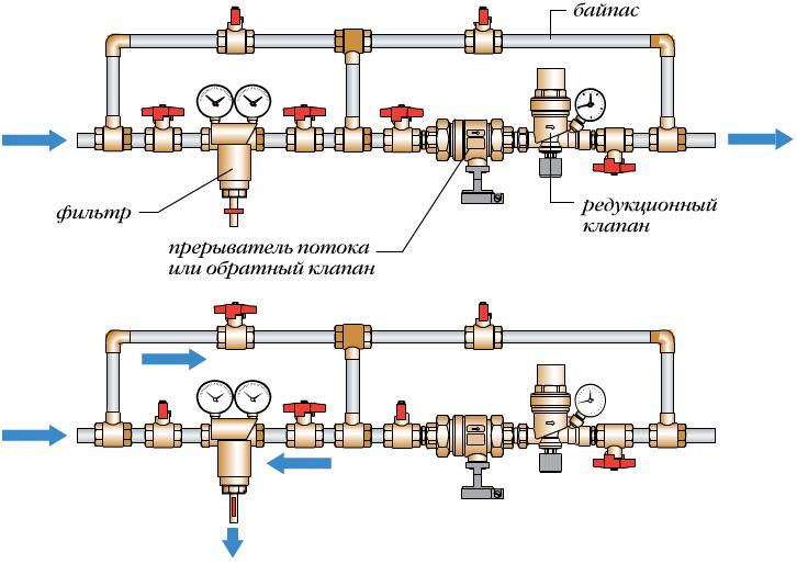 Схема узла подпитки системы отопления