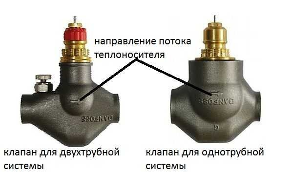 Термостатические клапаны для отопления