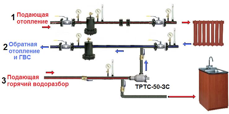 Трехтрубная система отопления