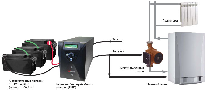 Установка бесперебойника в систему отопления