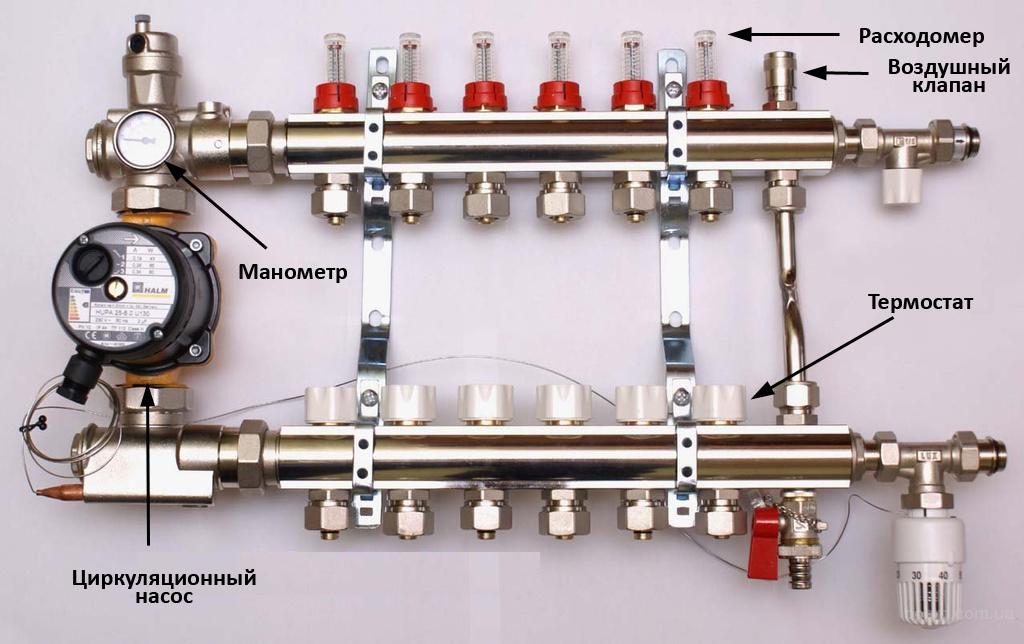 Устройство коллектора для отопления